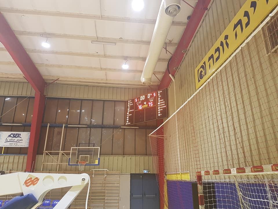תוצאת הסיום 75-76 מוצקין מעפילה לחצי הגמר